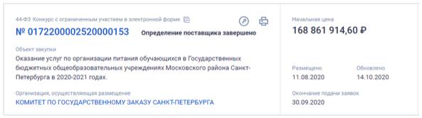 Количество школ с отравлениями учеников в Московском районе может быть больше