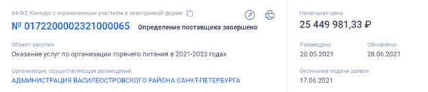 Детсадовцев Василеостровского района будет кормить «Фирма Флоридан»