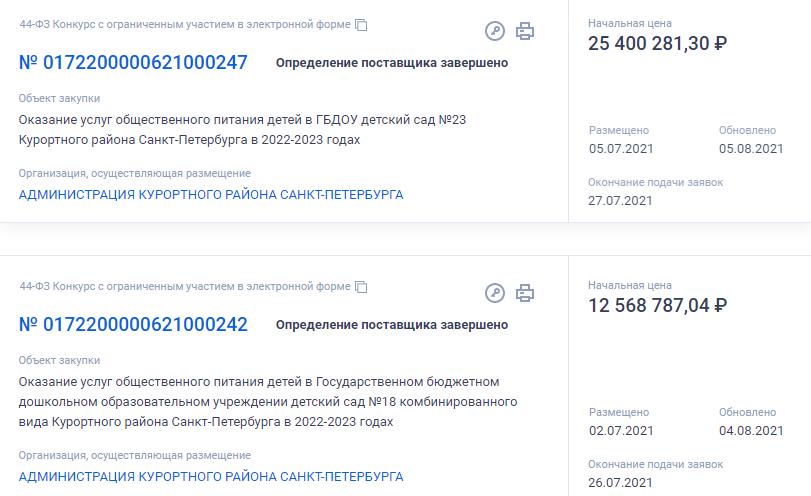 """Комбинат """"Воскресенье"""" накормит школьников на 627,5 млн рублей"""