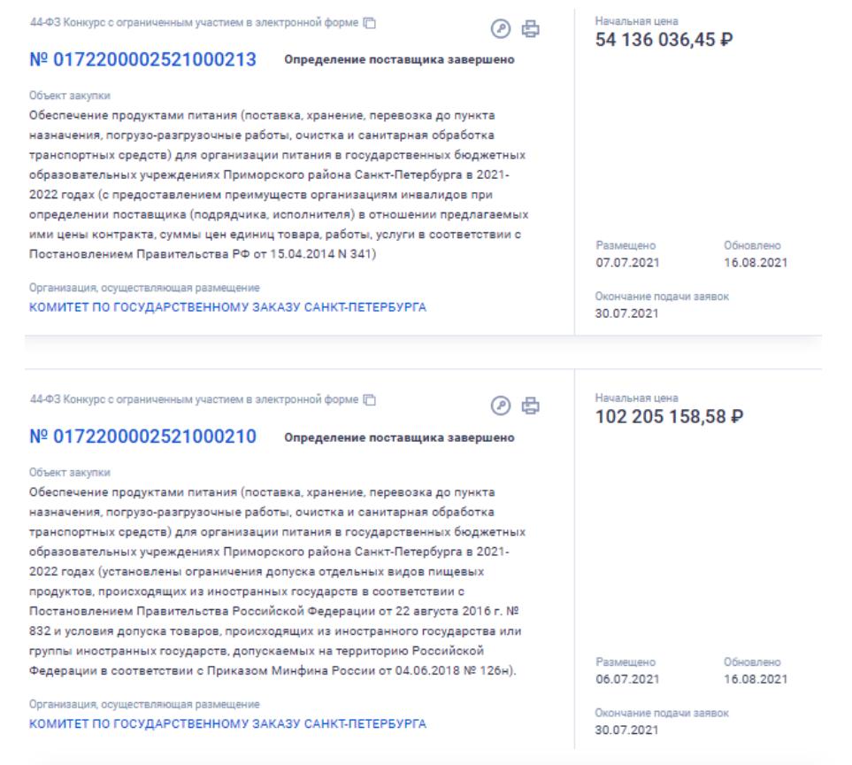 «Артис» и «ТД «Ленинградский» получили контракты в Приморском районе на 156 млн рублей